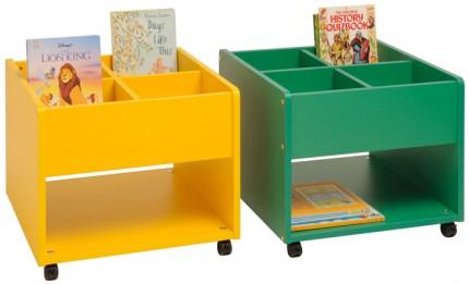 7030Y 7030G Mobile Kinderbox