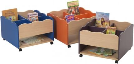 7092 Ripple Mobile Kinderbox 2