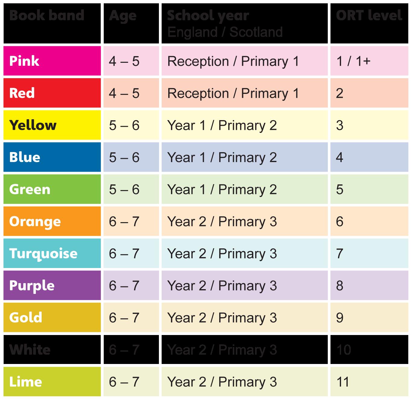 Practical Design Patterns for